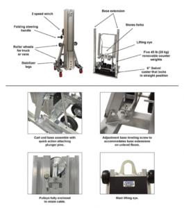 Series 2500 Counter Weight Lift